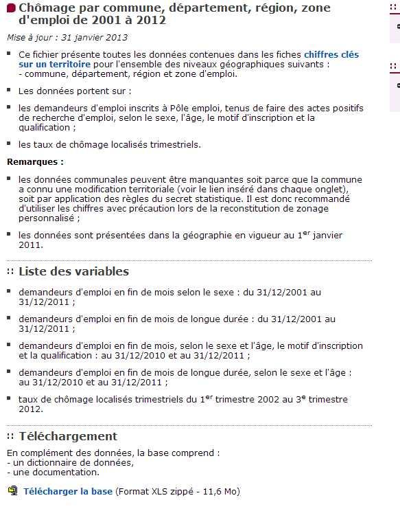 Insee - Travail-Emploi - Chômage par commune, département, zone d'emploi de 2001 à 2012 - Chômage par commune, département, région, zone d'emploi de 2001 à 2012