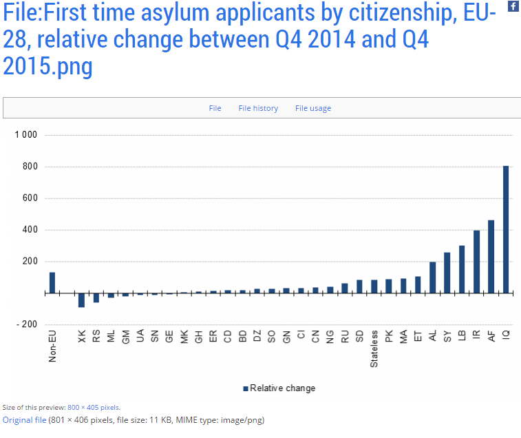 1st time by citizenship